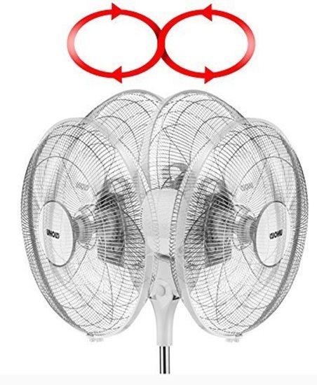"""Ventilator """"UNIVER"""" 65W - Unold"""